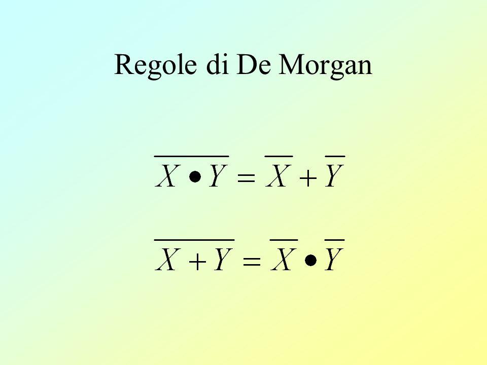 Regole di De Morgan