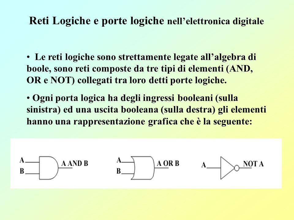Reti Logiche e porte logiche nell'elettronica digitale