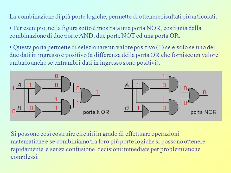 La combinazione di più porte logiche, permette di ottenere risultati più articolati.