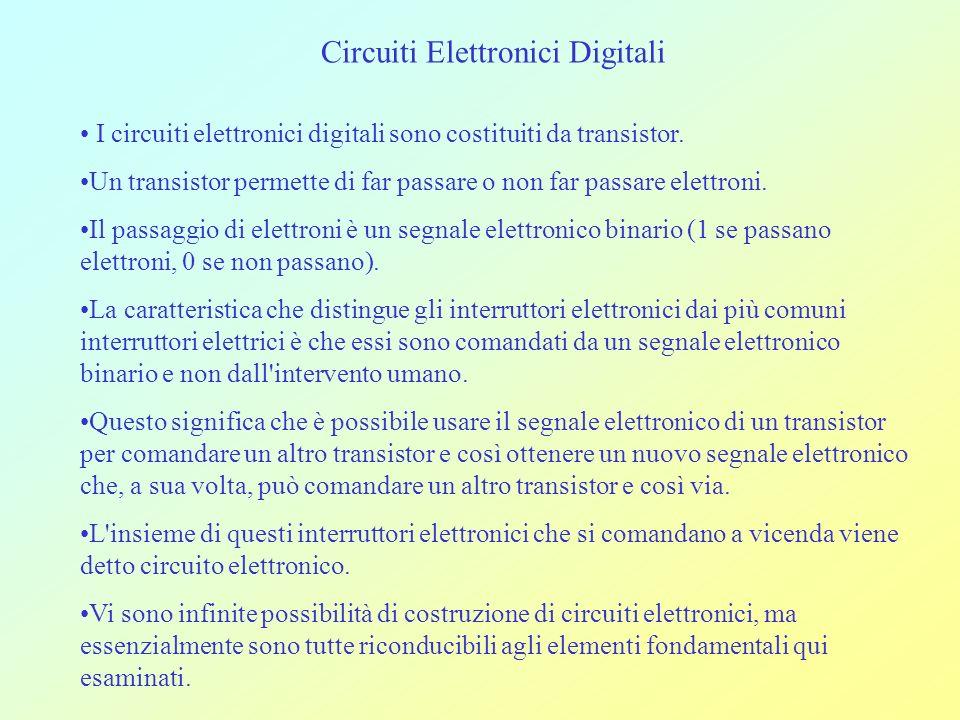 Circuiti Elettronici Digitali