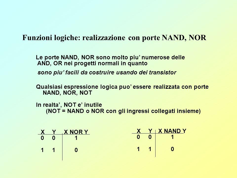 Algebra di boole ppt video online scaricare for Porte nand transistor