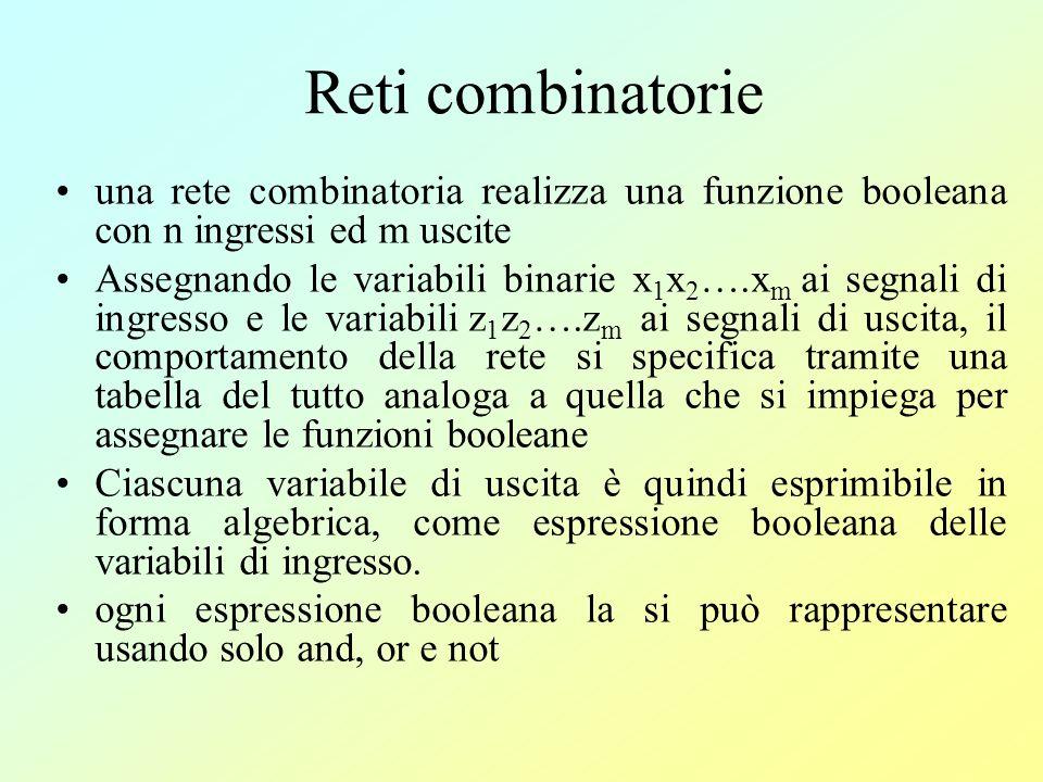 Reti combinatorie una rete combinatoria realizza una funzione booleana con n ingressi ed m uscite.