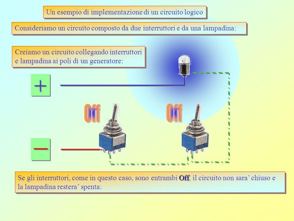 _ + Off Un esempio di implementazione di un circuito logico