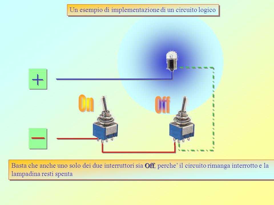 _ + On Off Un esempio di implementazione di un circuito logico