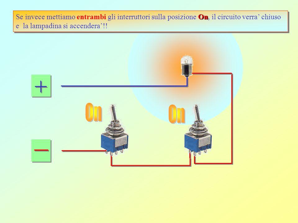 Se invece mettiamo entrambi gli interruttori sulla posizione On, il circuito verra' chiuso e la lampadina si accendera'!!