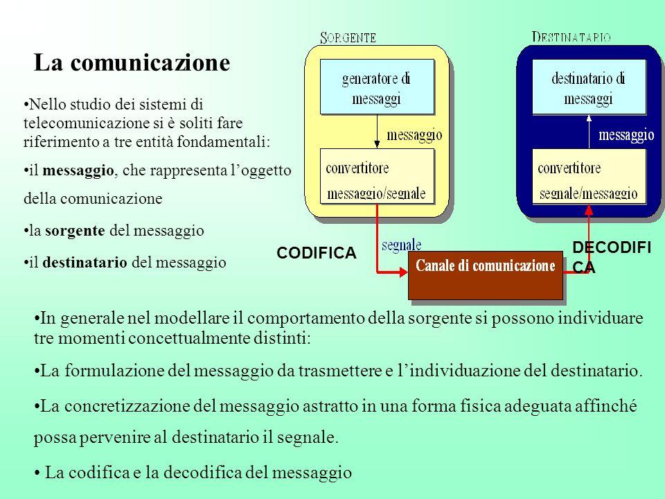 La comunicazione Nello studio dei sistemi di telecomunicazione si è soliti fare riferimento a tre entità fondamentali: