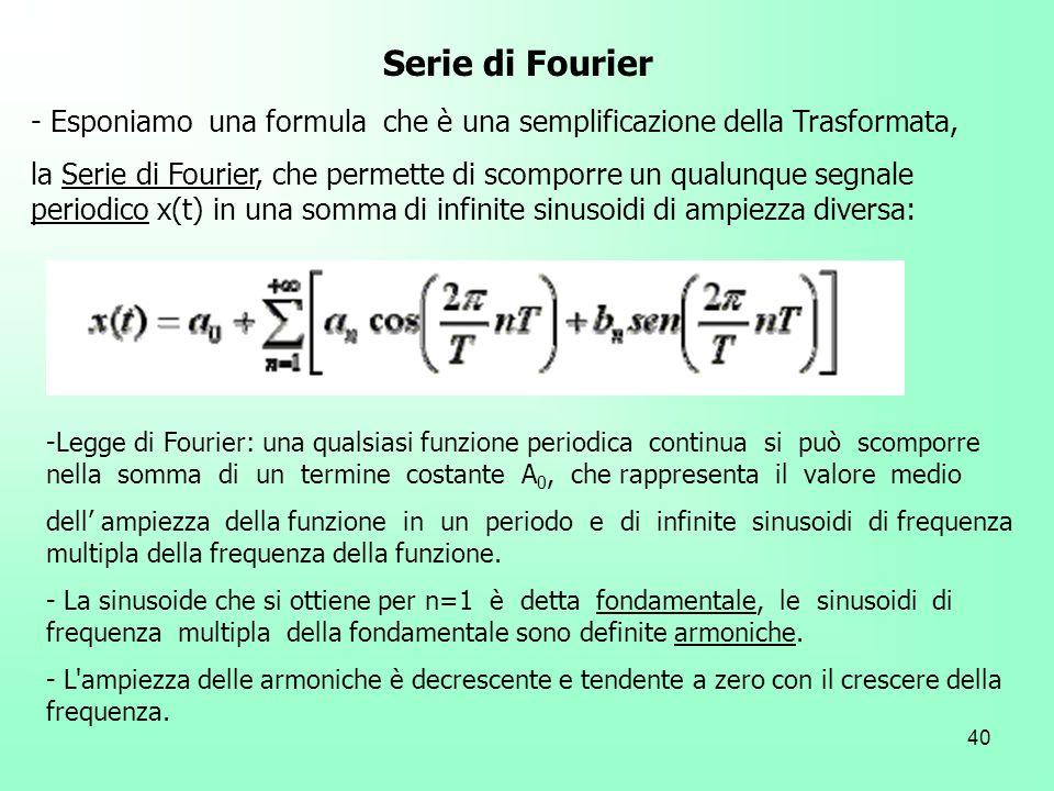 Serie di Fourier - Esponiamo una formula che è una semplificazione della Trasformata,