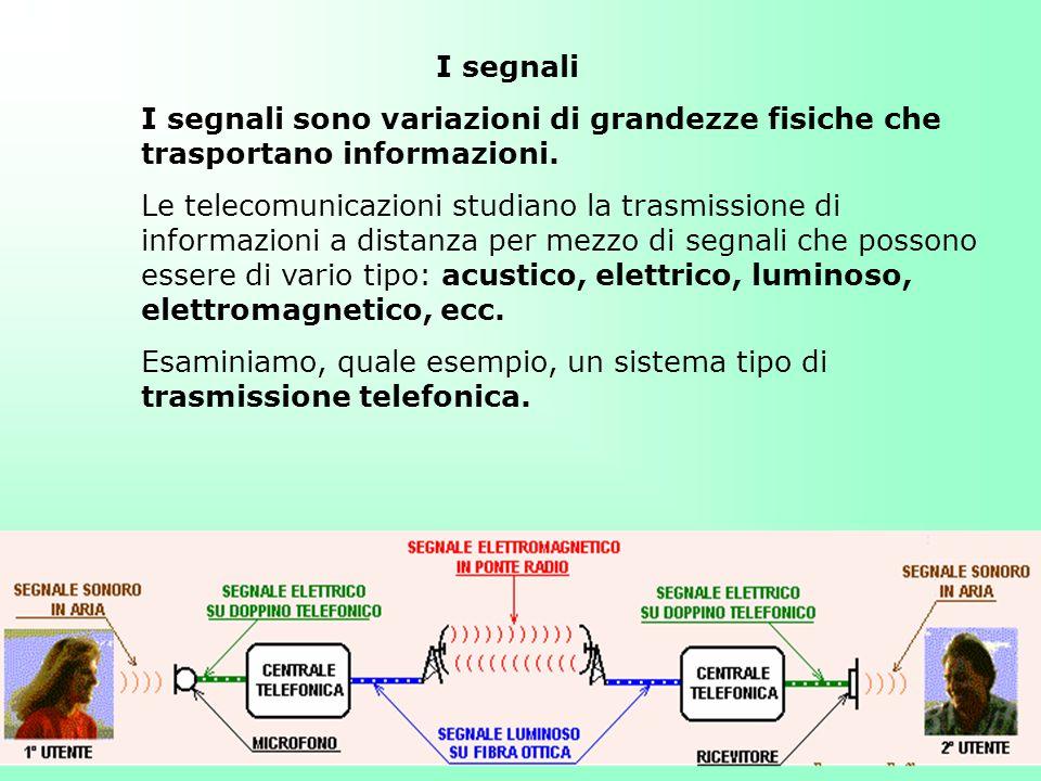 I segnali I segnali sono variazioni di grandezze fisiche che trasportano informazioni.