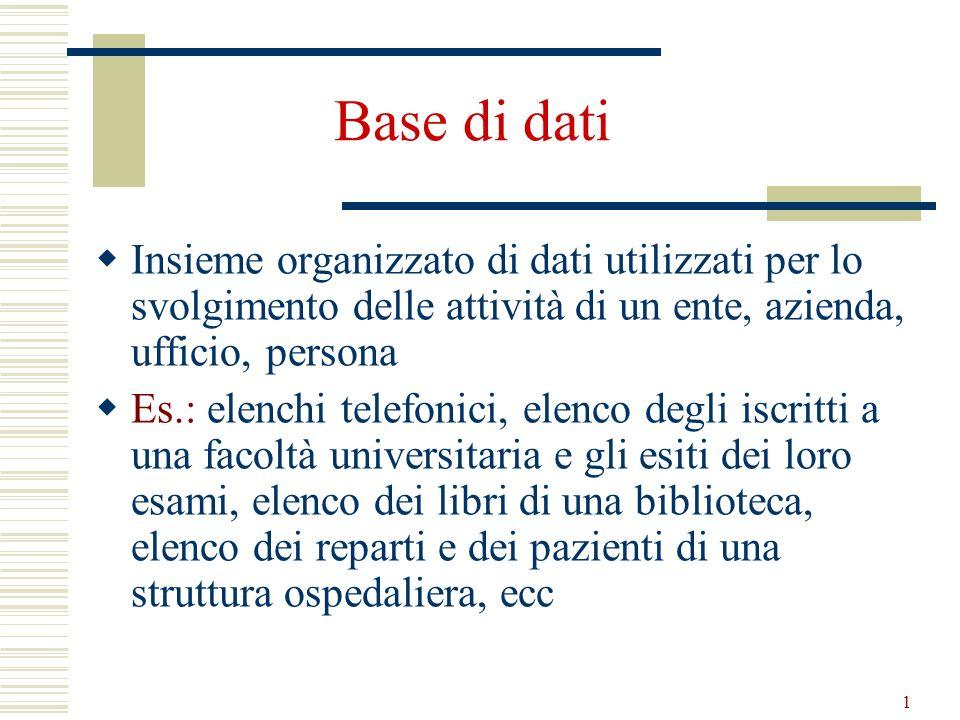 Base di dati Insieme organizzato di dati utilizzati per lo svolgimento delle attività di un ente, azienda, ufficio, persona.
