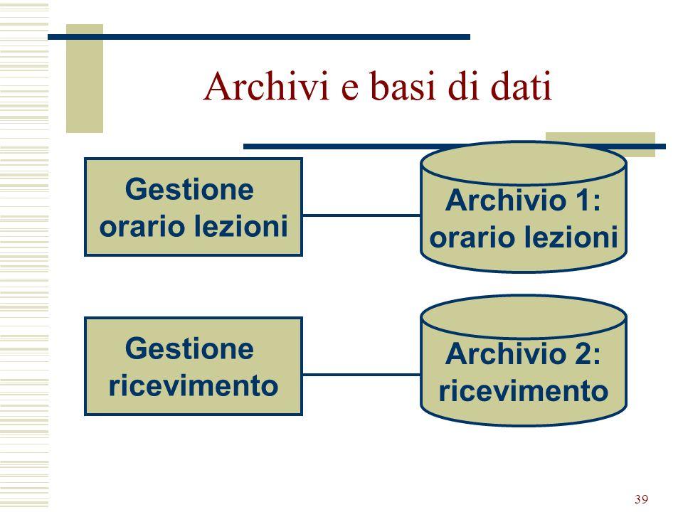 Archivio 1: orario lezioni
