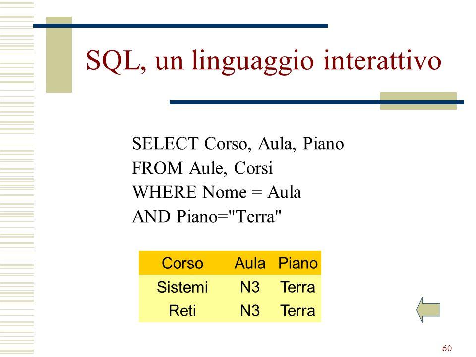 SQL, un linguaggio interattivo