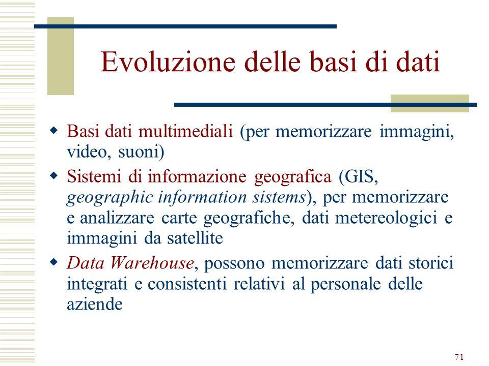 Evoluzione delle basi di dati