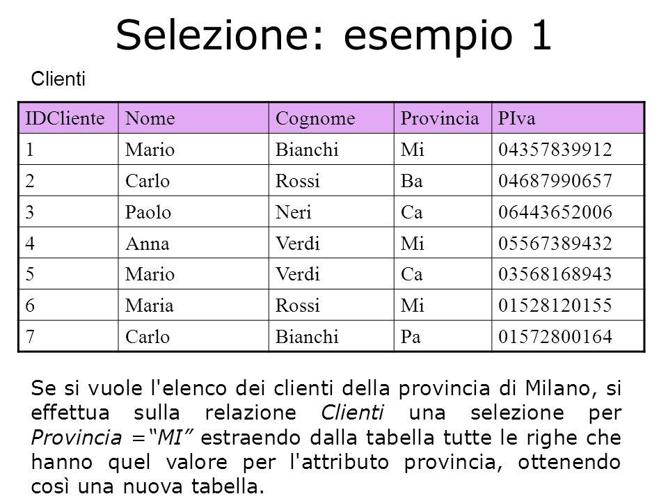 Selezione: esempio 1 Clienti IDCliente Nome Cognome Provincia PIva 1