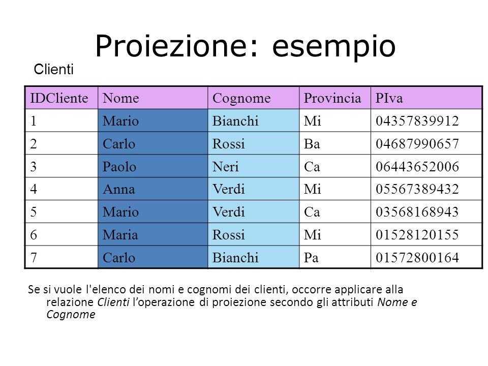Proiezione: esempio Clienti IDCliente Nome Cognome Provincia PIva 1