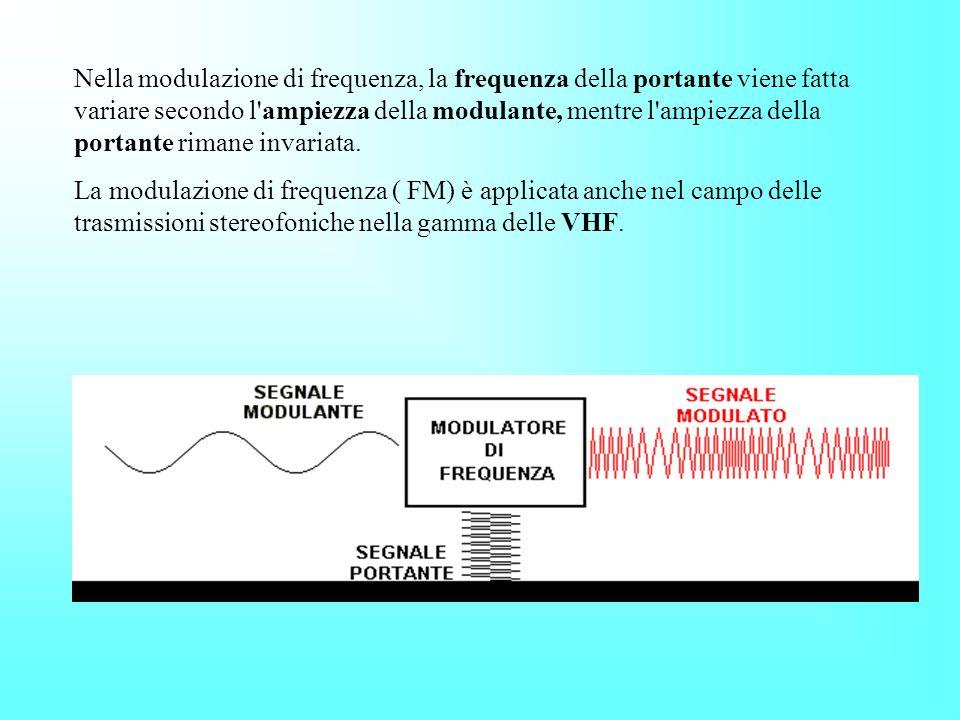 Nella modulazione di frequenza, la frequenza della portante viene fatta variare secondo l ampiezza della modulante, mentre l ampiezza della portante rimane invariata.