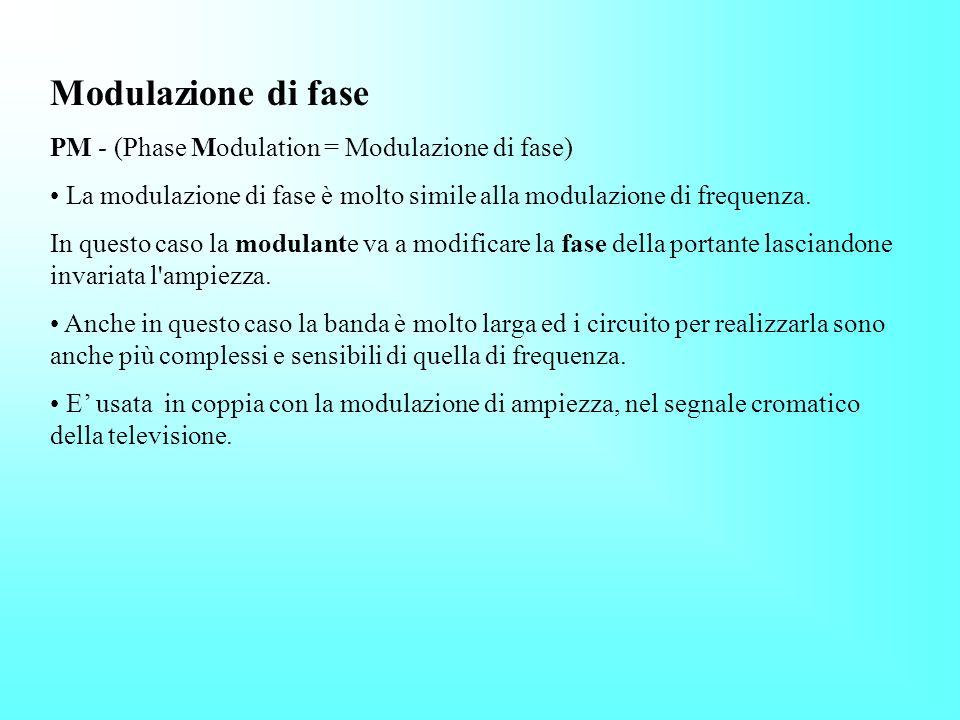 Modulazione di fase PM - (Phase Modulation = Modulazione di fase)
