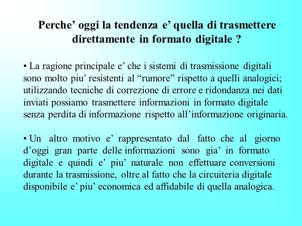 Perche' oggi la tendenza e' quella di trasmettere direttamente in formato digitale