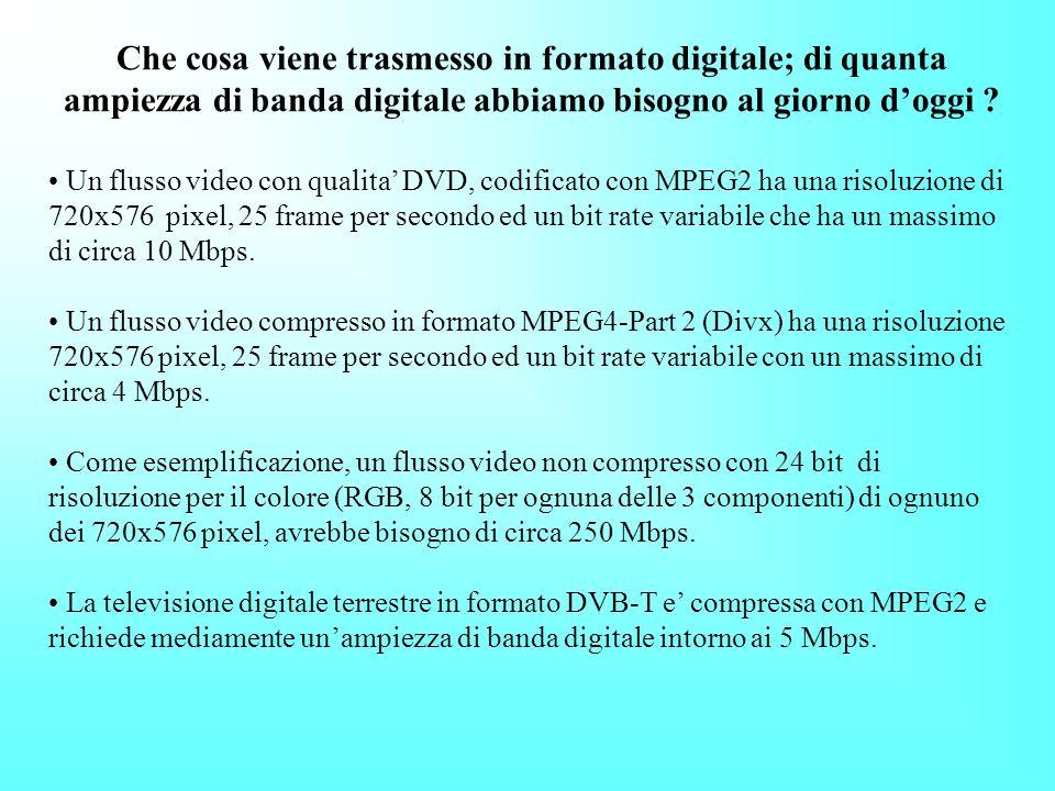 Che cosa viene trasmesso in formato digitale; di quanta ampiezza di banda digitale abbiamo bisogno al giorno d'oggi