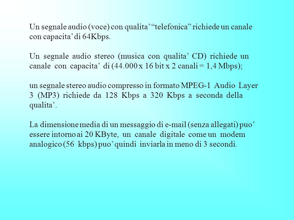 Un segnale audio (voce) con qualita' telefonica richiede un canale con capacita' di 64Kbps.
