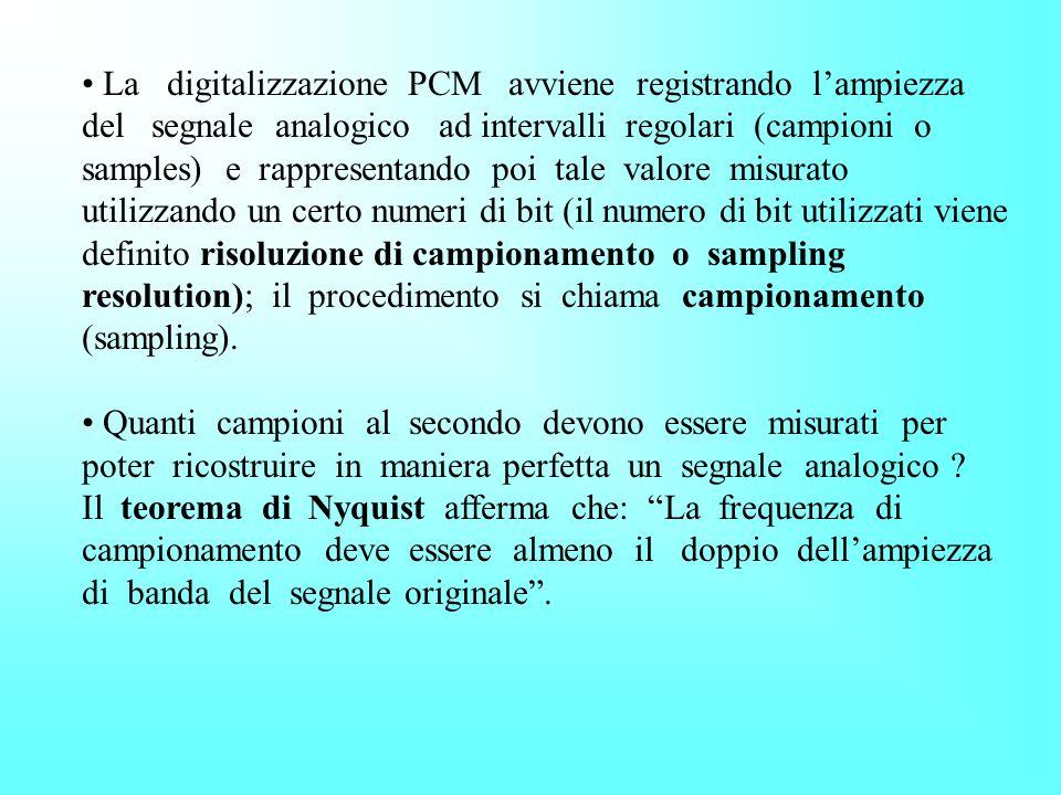 La digitalizzazione PCM avviene registrando l'ampiezza del segnale analogico ad intervalli regolari (campioni o samples) e rappresentando poi tale valore misurato utilizzando un certo numeri di bit (il numero di bit utilizzati viene definito risoluzione di campionamento o sampling resolution); il procedimento si chiama campionamento (sampling).