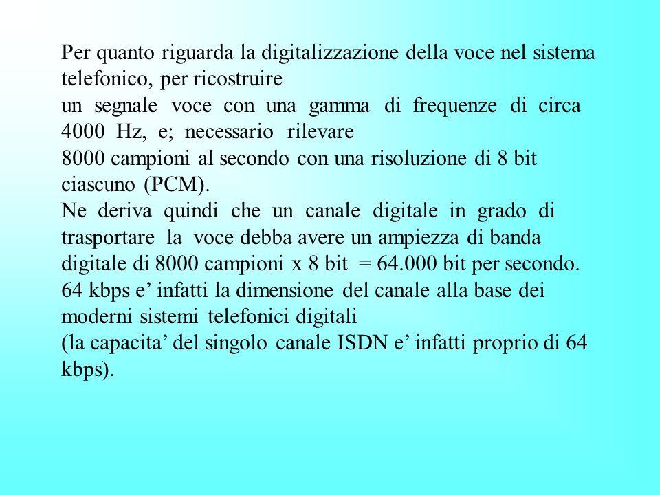 Per quanto riguarda la digitalizzazione della voce nel sistema telefonico, per ricostruire