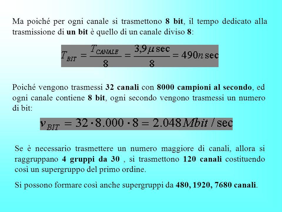 Ma poiché per ogni canale si trasmettono 8 bit, il tempo dedicato alla trasmissione di un bit è quello di un canale diviso 8: