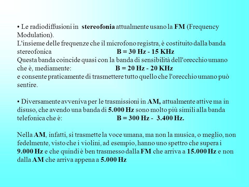 Le radiodiffusioni in stereofonia attualmente usano la FM (Frequency Modulation).
