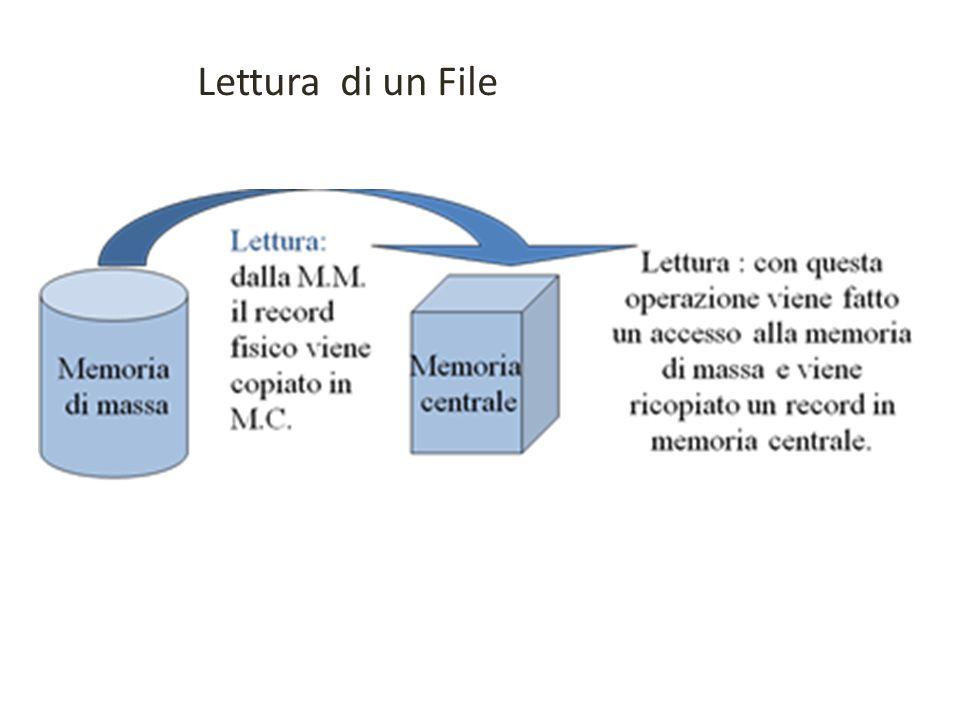 Lettura di un File