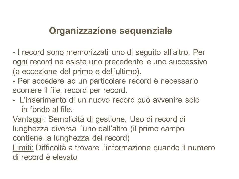 Organizzazione sequenziale - I record sono memorizzati uno di seguito all'altro.