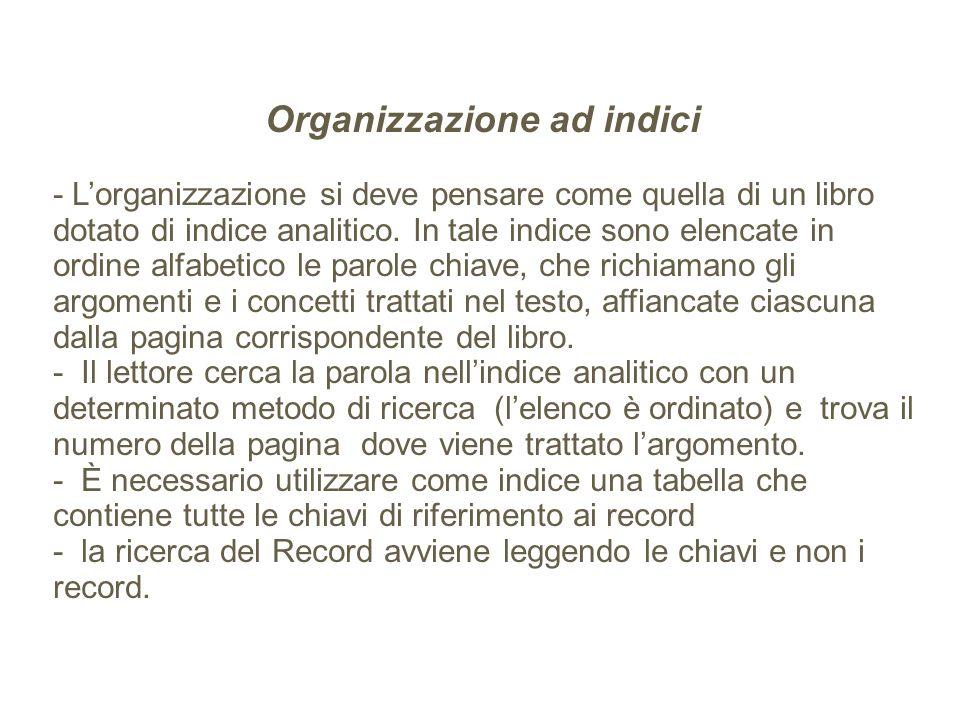Organizzazione ad indici - L'organizzazione si deve pensare come quella di un libro dotato di indice analitico.