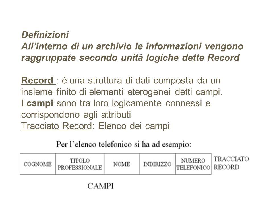 Definizioni All'interno di un archivio le informazioni vengono raggruppate secondo unità logiche dette Record Record : è una struttura di dati composta da un insieme finito di elementi eterogenei detti campi.
