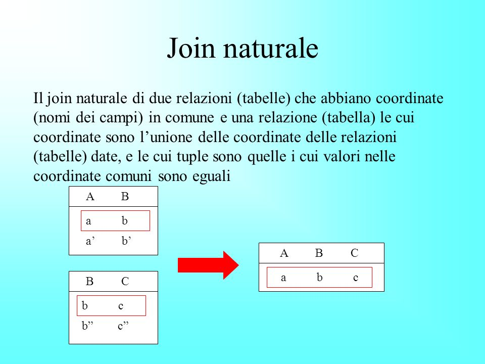 Join naturale