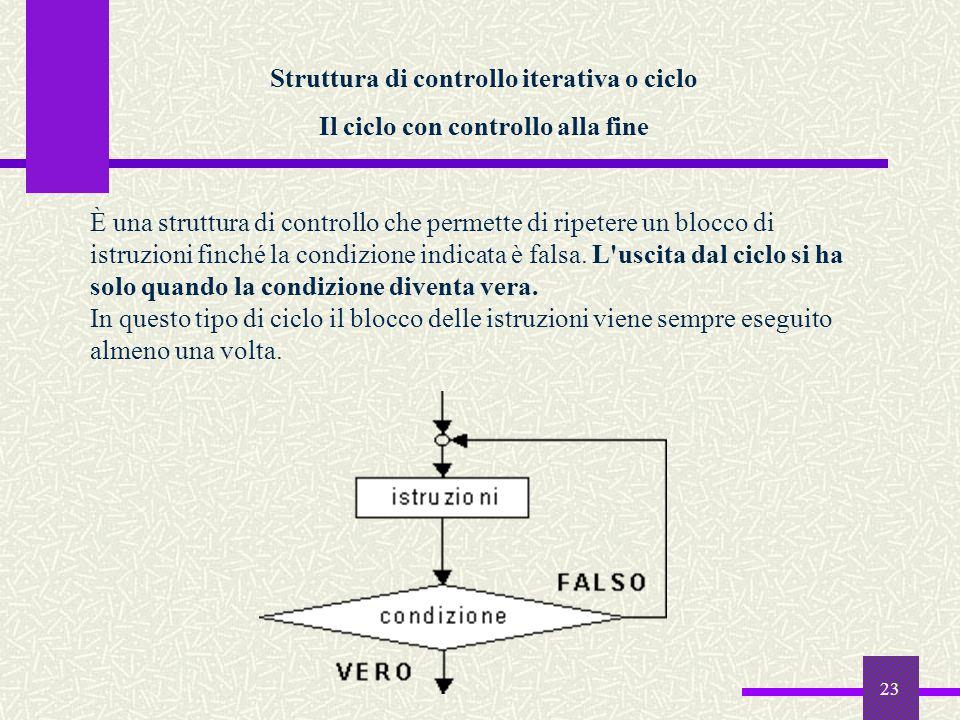 Struttura di controllo iterativa o ciclo