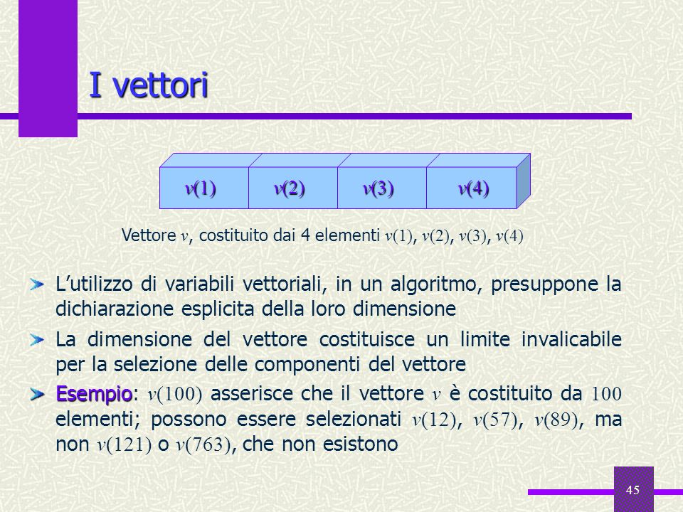 I vettori v(1) v(2) v(3) v(4) Vettore v, costituito dai 4 elementi v(1), v(2), v(3), v(4)