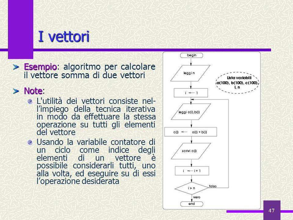 I vettori Esempio: algoritmo per calcolare il vettore somma di due vettori. Note: