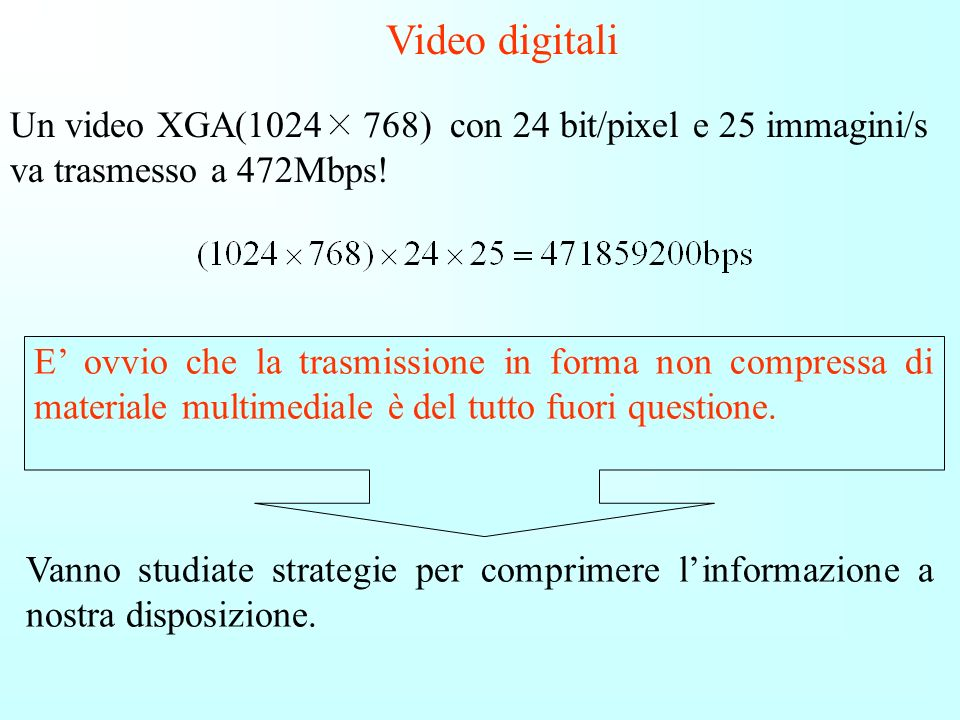 Video digitali Un video XGA(1024 768) con 24 bit/pixel e 25 immagini/s va trasmesso a 472Mbps!