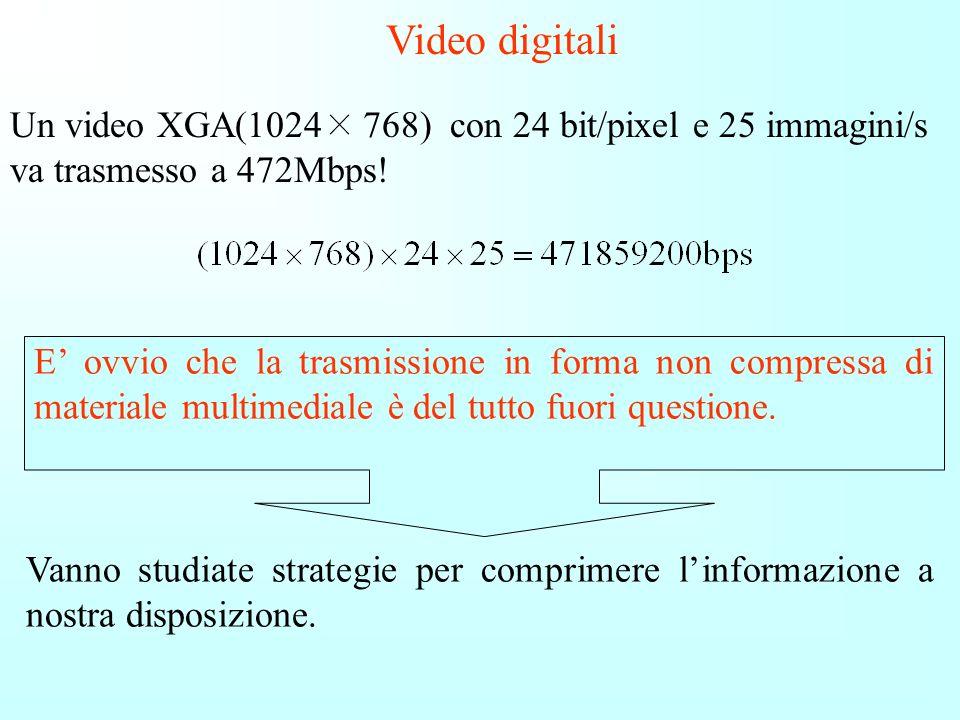 Video digitaliUn video XGA(1024 768) con 24 bit/pixel e 25 immagini/s va trasmesso a 472Mbps!