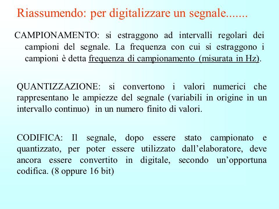 Riassumendo: per digitalizzare un segnale.......