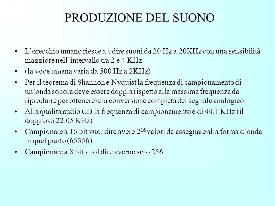 PRODUZIONE DEL SUONO L'orecchio umano riesce a udire suoni da 20 Hz a 20KHz con una sensibilità maggiore nell'intervallo tra 2 e 4 KHz.