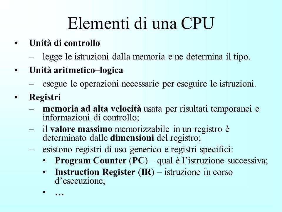 Elementi di una CPU Unità di controllo