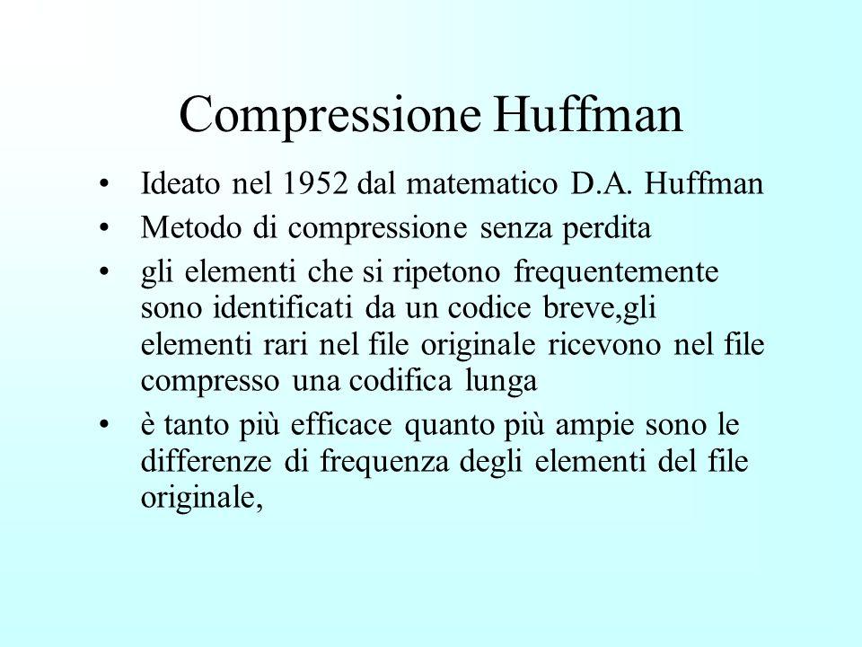 Compressione Huffman Ideato nel 1952 dal matematico D.A. Huffman