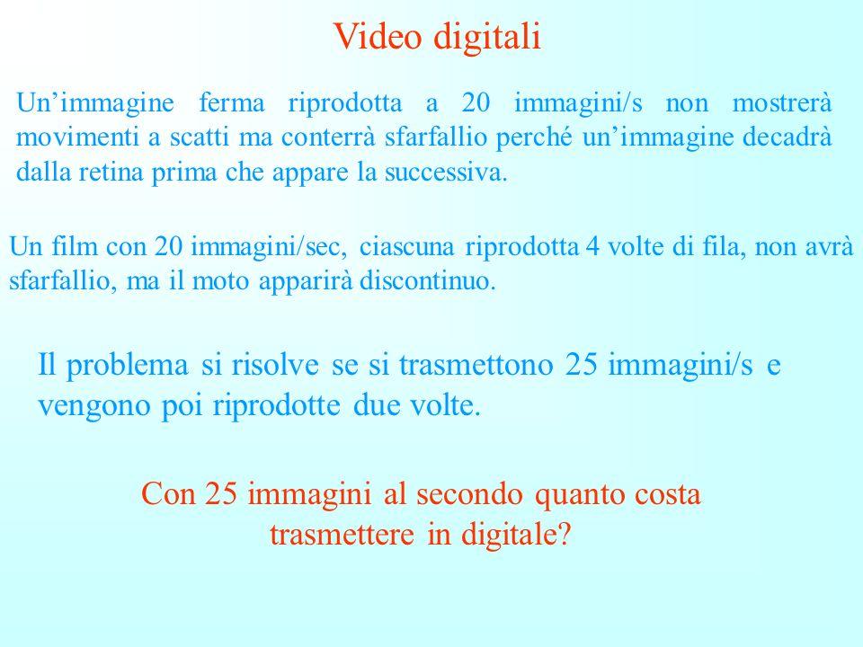 Con 25 immagini al secondo quanto costa trasmettere in digitale