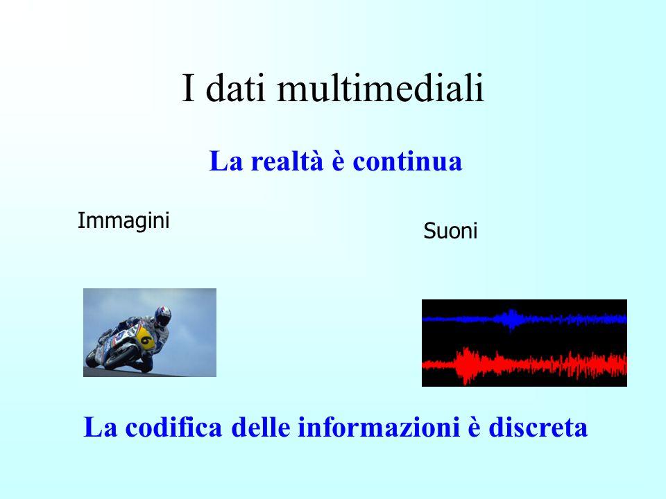 La codifica delle informazioni è discreta