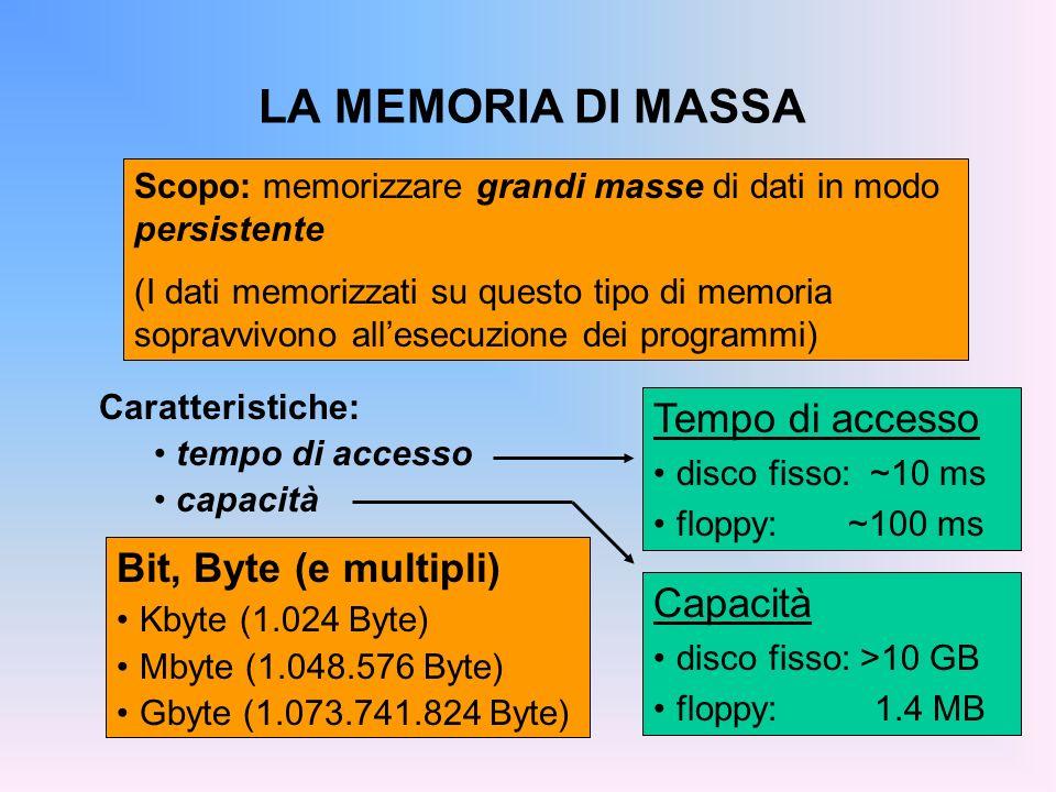 LA MEMORIA DI MASSA Tempo di accesso Bit, Byte (e multipli) Capacità