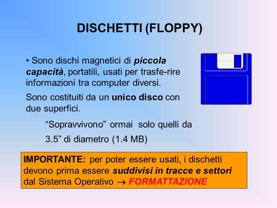 DISCHETTI (FLOPPY)Sono dischi magnetici di piccola capacità, portatili, usati per trasfe-rire informazioni tra computer diversi.