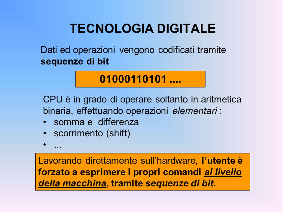 TECNOLOGIA DIGITALEDati ed operazioni vengono codificati tramite sequenze di bit. 01000110101 ....