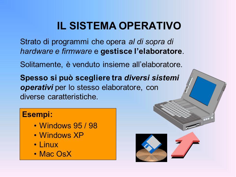 IL SISTEMA OPERATIVO Strato di programmi che opera al di sopra di hardware e firmware e gestisce l'elaboratore.