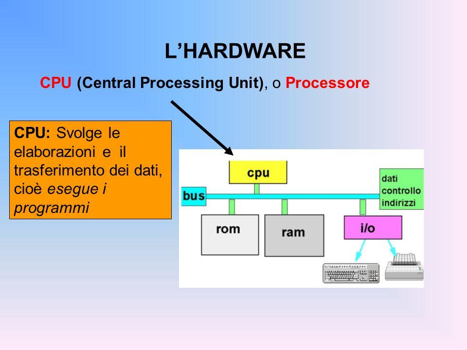 L'HARDWARE CPU (Central Processing Unit), o Processore