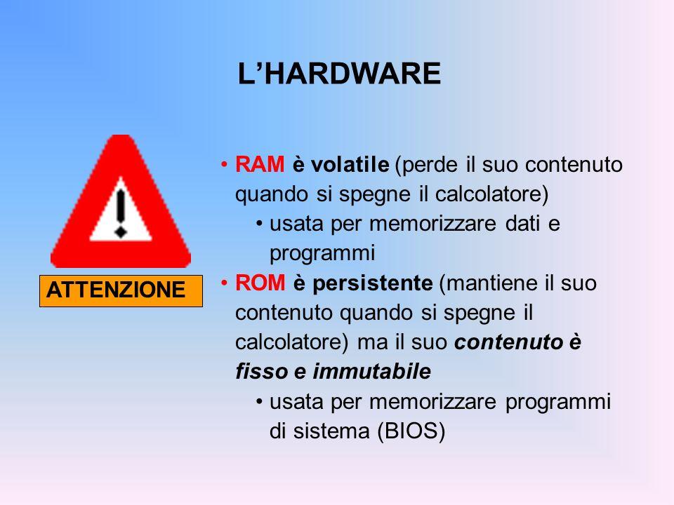 L'HARDWARERAM è volatile (perde il suo contenuto quando si spegne il calcolatore) usata per memorizzare dati e programmi.