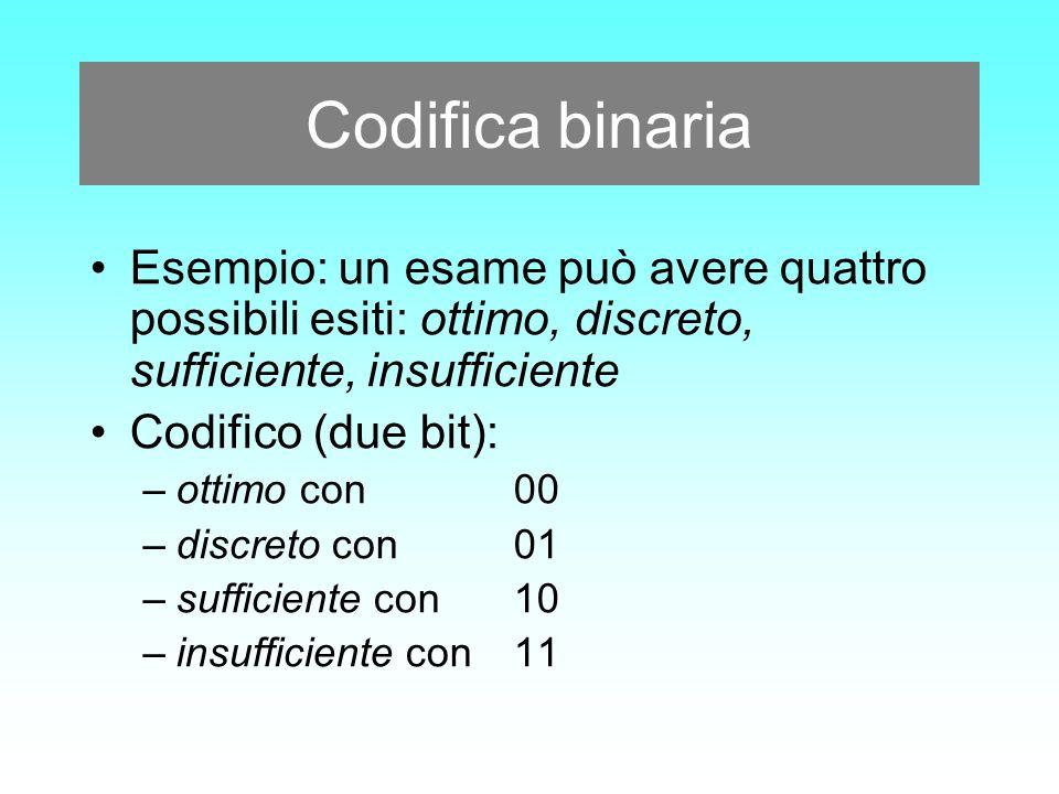Codifica binaria Esempio: un esame può avere quattro possibili esiti: ottimo, discreto, sufficiente, insufficiente.